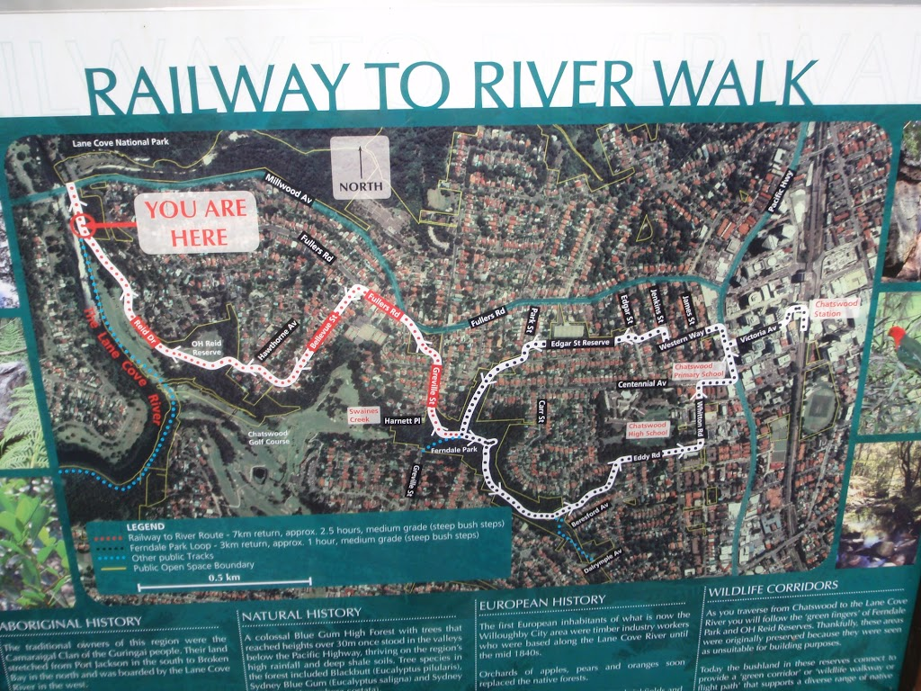 Rail to River walk sign