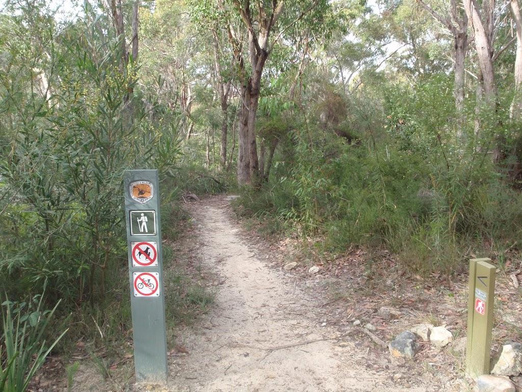 Signpost beside track